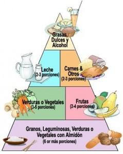 piramide_de_alimentos